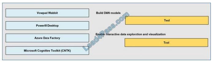 brain2dumps dp-100 exam questions q5