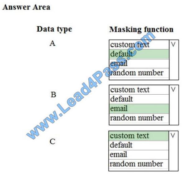 brain2dumps dp-200 exam questions q6-1
