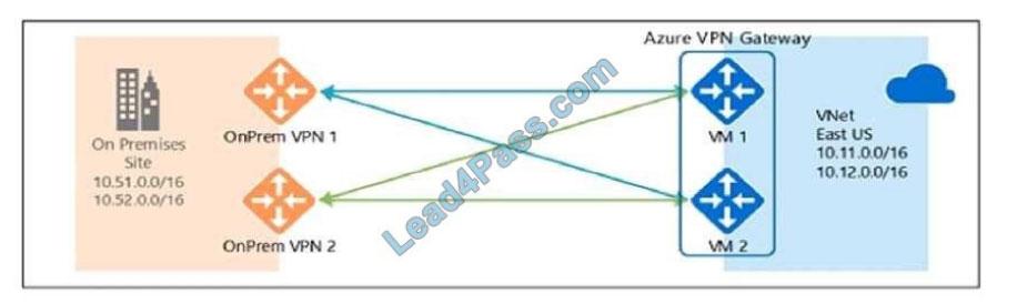 lead4pass az-104 practice test q9-2